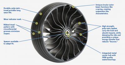 Michelin X tire cutaway